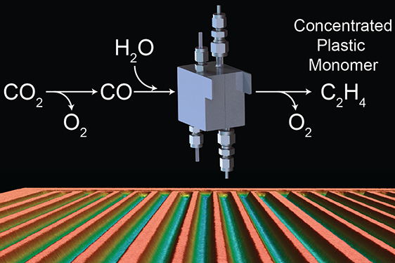 An artist's rendition of the electrolysis process used to convert CO2 to concentrated carbon products.