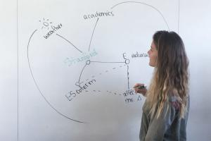 Kira Minehart works at the whiteboard during an exercise in the Environmental Advocacy class.