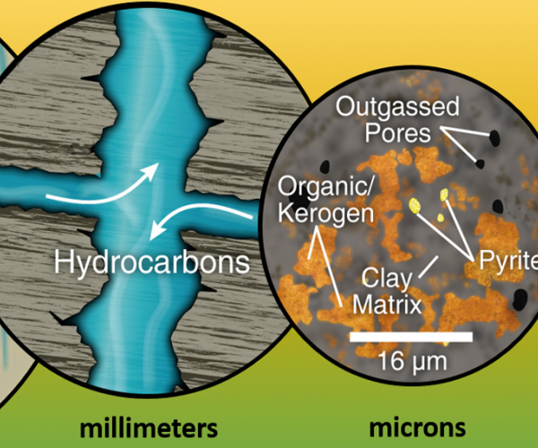 Rendered image of hydrocarbons in shale