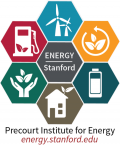 Hexagon images representing the different areas of energy at Stanford